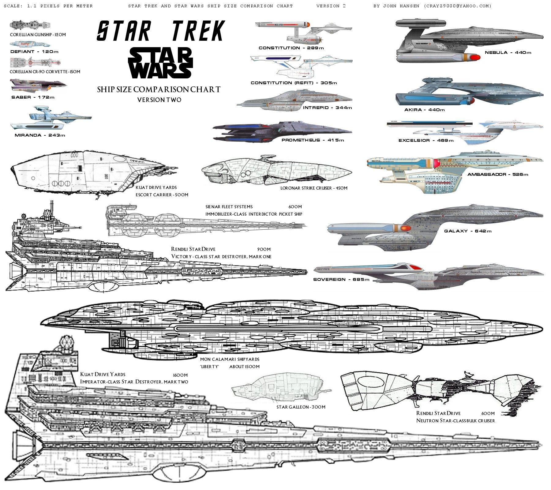 Star Wars The Force Awakens Script at IMSDb